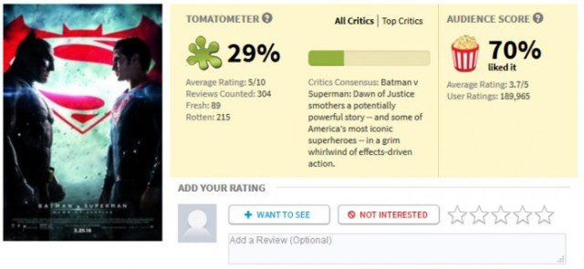 batman-superamn-rotten-tomatoes