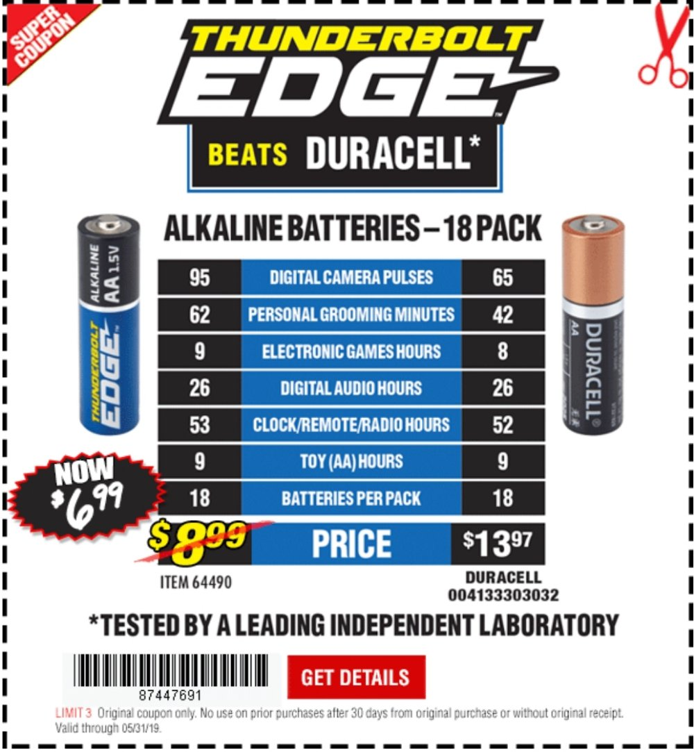 Harbor Freight Hvlp Coupon