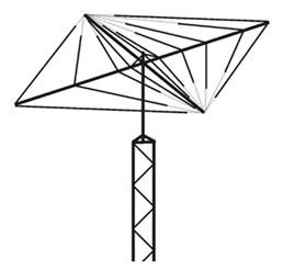 HF Electronics: verkoop, verhuur en reparatie van radio