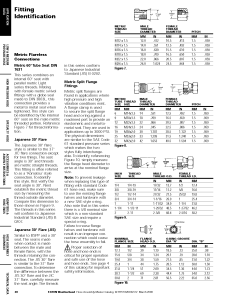 Hose selection guide page also hydraulic fitting identification and thread charts rh hfifluidpowerproducts