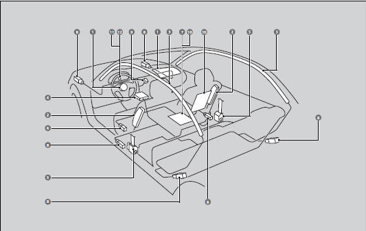 Airbag System Components :: Airbags :: Safe Driving