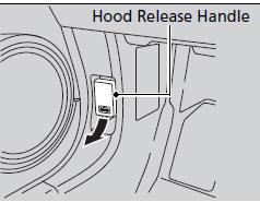 Opening the Hood :: Maintenance Under the Hood
