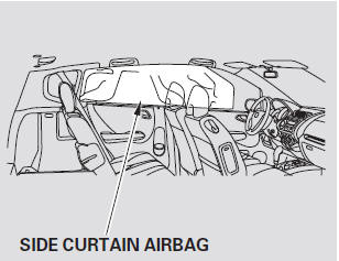 Additional Information About Your Airbags :: Driver and