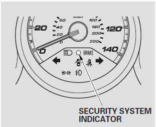 Security System :: Features :: Honda Fit 2001-2008 Owners