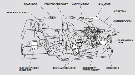 Interior Convenience Items :: Instruments and Controls