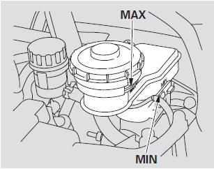 Brake and Clutch Fluid :: Maintenance :: Honda Fit 2001