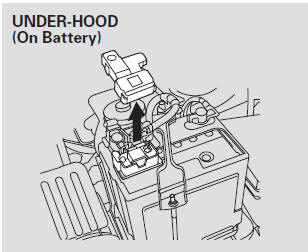 Honda Fit Under Hood Fuse Box : 29 Wiring Diagram Images