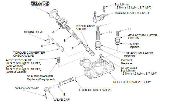 Regulator Valve Body Disassembly, Inspection, and