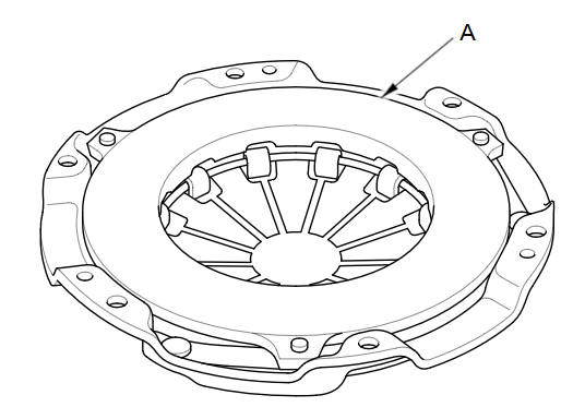 Pressure Plate Inspection and Removal :: Clutch