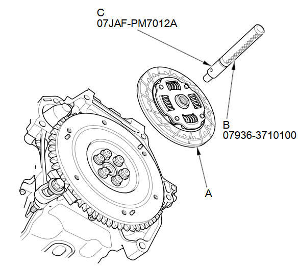 Clutch Disc Inspection and Removal :: Clutch Replacement