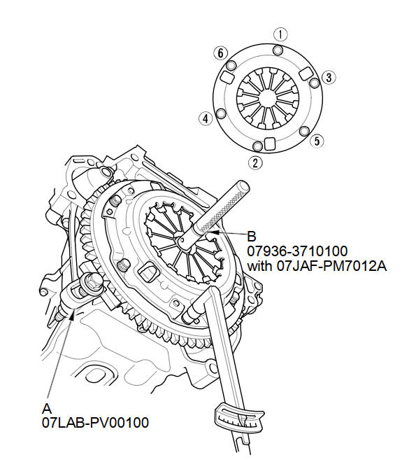 Clutch Disc and Pressure Plate Installation :: Clutch