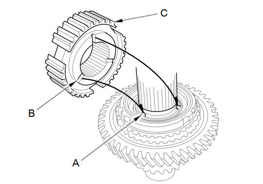 Countershaft Reassembly (M/T) :: Manual :: Transmission