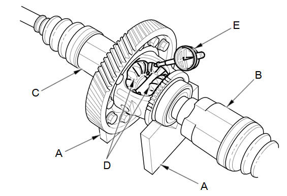 M/T Differential Backlash Inspection (M/T) :: Manual