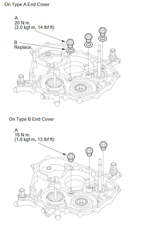 Transmission End Cover Air Check Valve Inspection and
