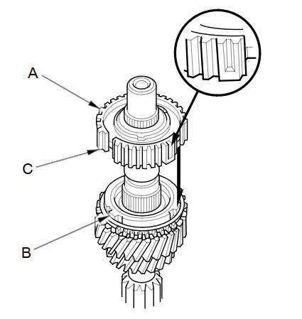 Mainshaft Reassembly (M/T) :: Manual :: Transmission