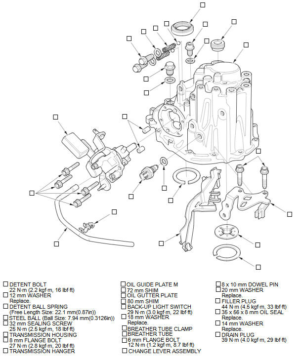 [Exploded View Of 1984 Honda Accord Manual Gearbox