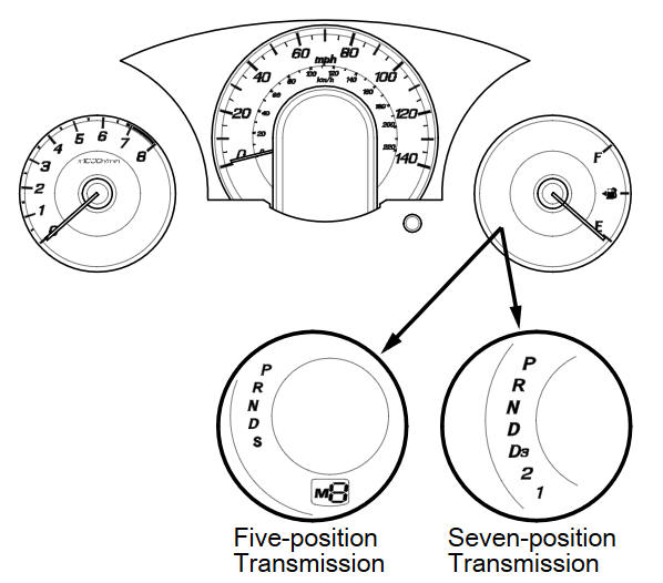 Shift Cable Adjustment (A/T) :: Transmission Shifter