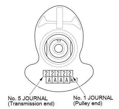 Crankshaft Main Bearing Replacement :: Cylinder Block
