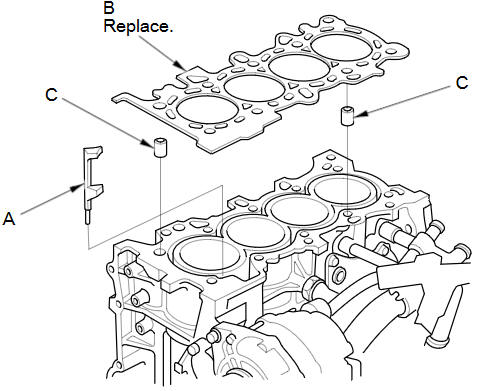 Cylinder Head Installation :: Cylinder Head :: Engine