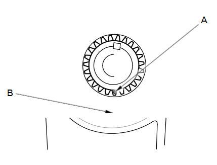 Cylinder Head Installation :: Cylinder Head :: Engine