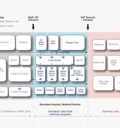 bubble sim center layout [ 1359 x 1050 Pixel ]