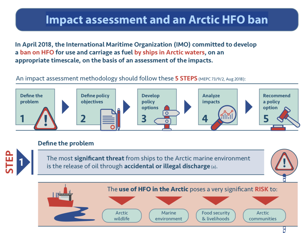 Impact assessment and an Arctic HFO ban