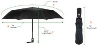 Umbrella Measurement: How To Measure A Umbrella correctly?