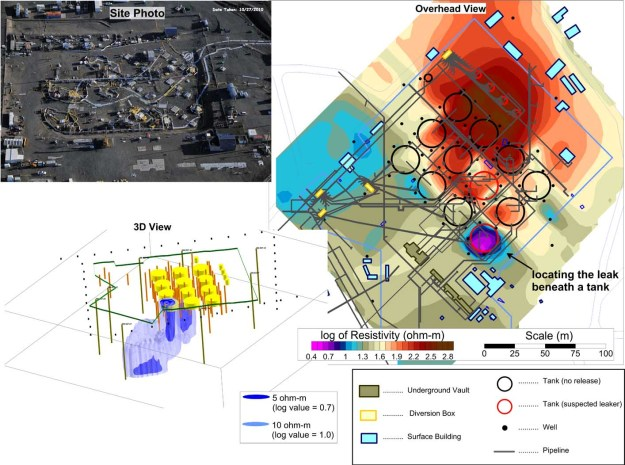 Geophysical plume mapping technology image - HGI contaminate plume delineation