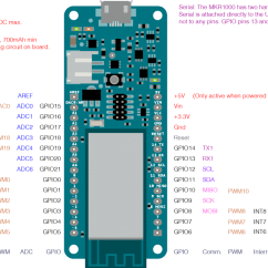 Usb Pinout Diagram Air Conditioner Wiring Picture [l&m] Extended Bokeh Light : Mkr1000 + Pixie – Hayley.h