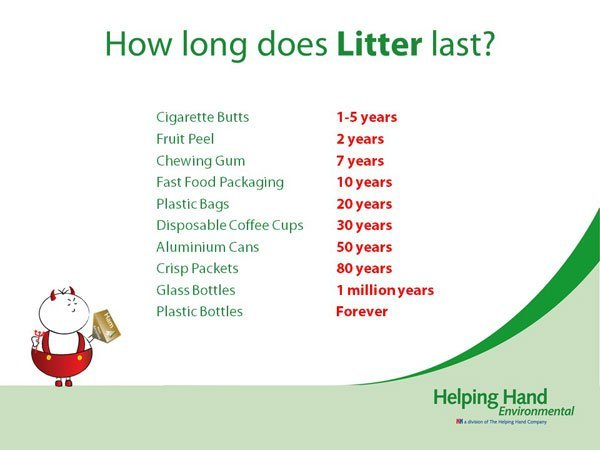 How-Long-Litter-Lasts