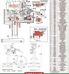 drill press wiring diagram [ 1000 x 1215 Pixel ]