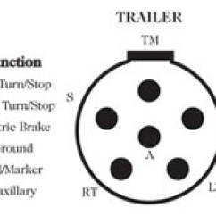 7 Way Round Trailer Plug Wiring Diagram Mono Jack 7,6,4 Diagrams | Heavy Haulers Rv Resource Guide