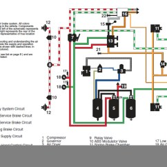 Semi Trailer Wiring Diagram Volvo 240 1992 Air For Tractor Rig Free Engine