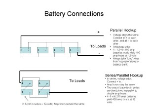 Battery Wiring | Heavy Haulers RV Resource Guide