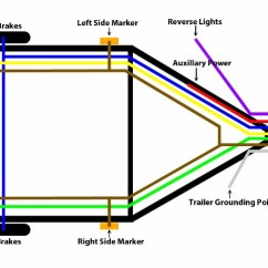 6 Way Flat Trailer Wiring Diagram Ford F150 Diagrams 7,6,4 | Heavy Haulers Rv Resource Guide