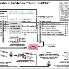Semi Truck Trailer Plug Wiring Diagram Toyota Land Cruiser Radio Tail Light Converters | Heavy Haulers Rv Resource Guide