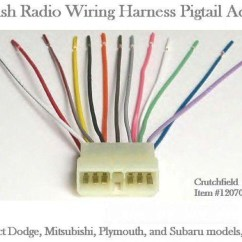 Subaru Stereo Wiring Diagram For A 7 Way Trailer Plug Volvo Radio Replacement | Heavy Haulers Rv Resource Guide