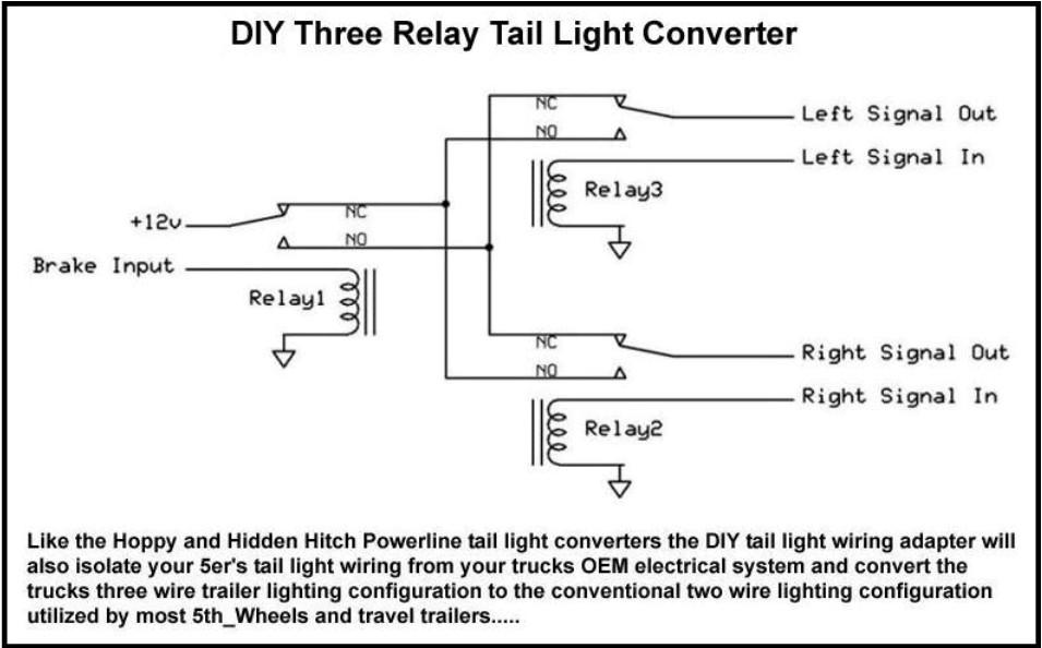diy trailer wiring converter diydrywalls org rh diydrywalls org diy trailer wiring harness diy wiring trailer lights