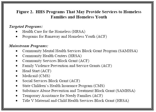 Strategic Action Plan On Homelessness HHS Gov