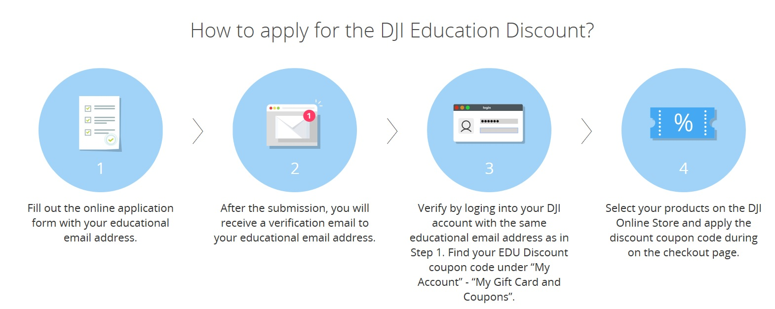 DJI Back to school How to apply