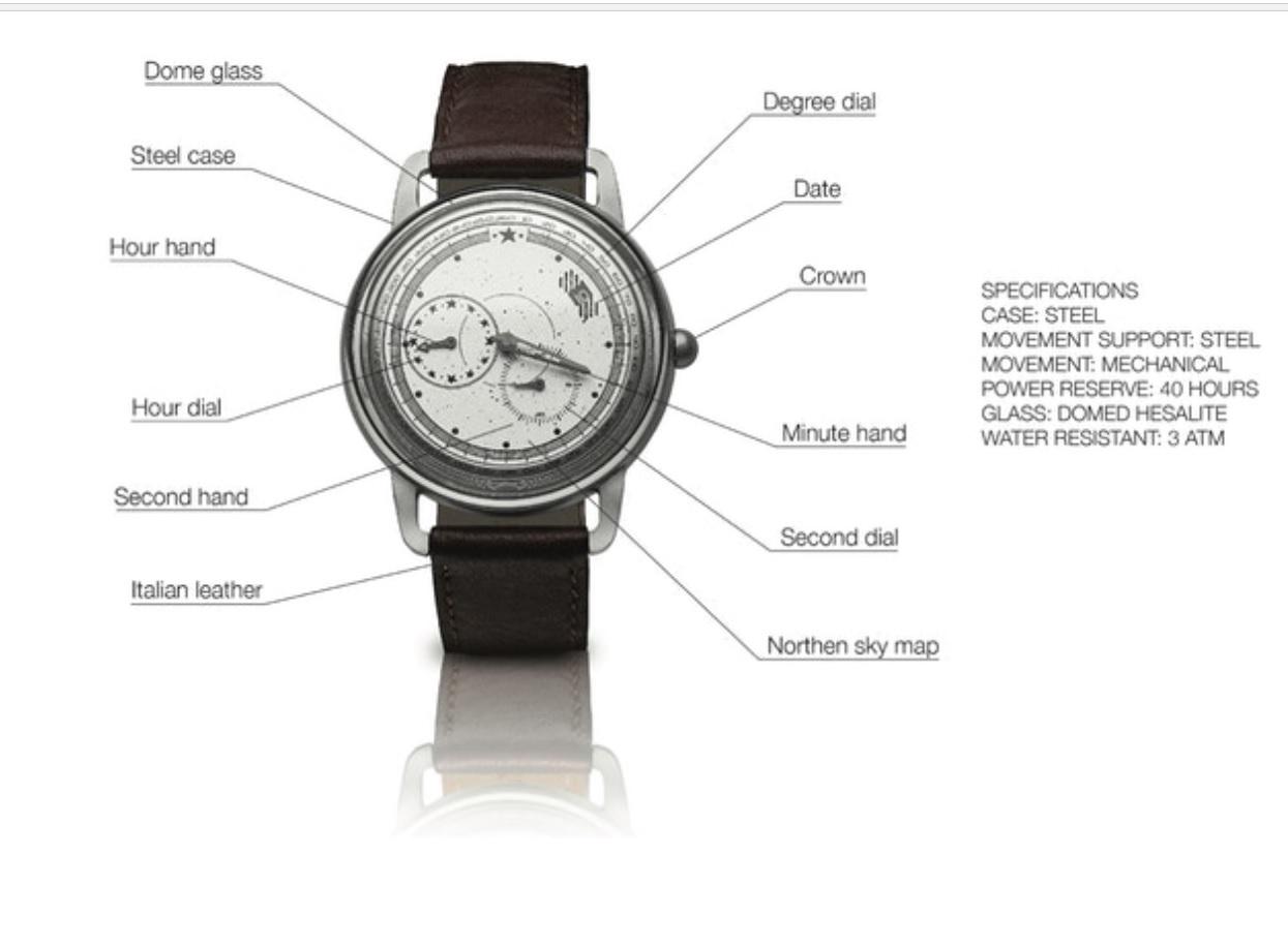 Apollo Watch specs
