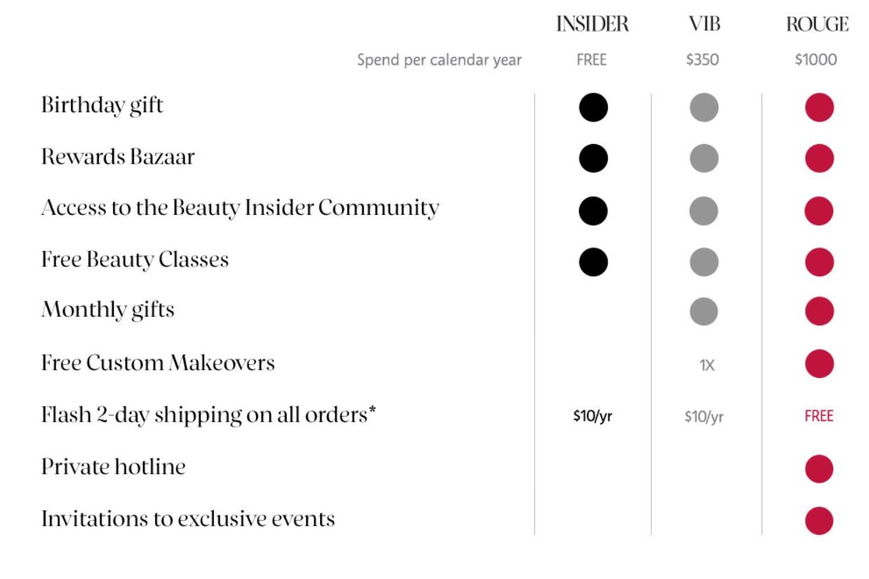 Sephora Insider