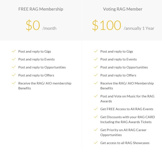 News hi tech chic dollars voting rag members can do all the things members can do plus and post and vote on music for the rag awards see below for the features of the fandeluxe Images