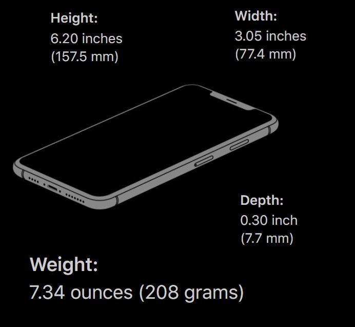 iphone 2018 Xr mAX display