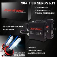 Xentec Hid Wiring Diagram 9007 95 Cherokee Radio Xenon Slim Kit H1 H3 H4 H7 H8 H11 9003 9004