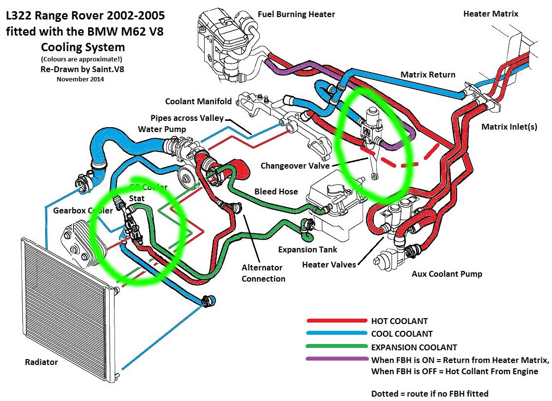 2009 Ford Escape Fuse Box Schematics Wiring Diagrams Diagram For 2008