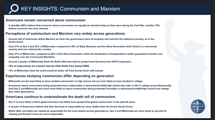millennials are idiots yougov study communism