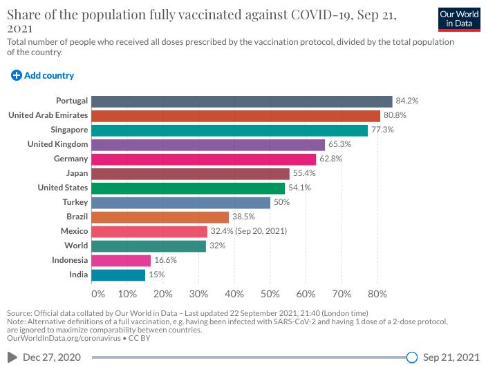 COVID Vaccine Compliance graphic