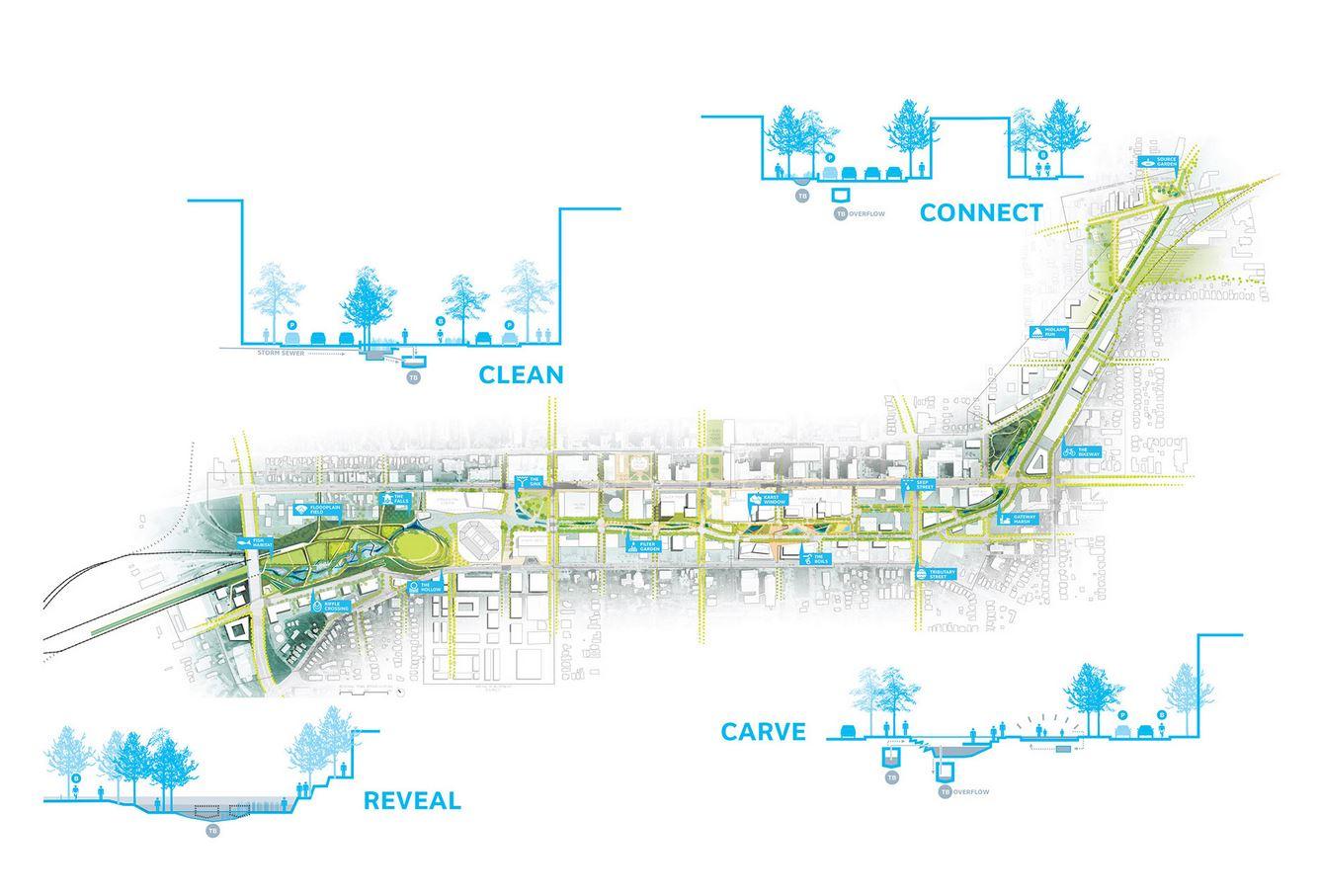 Projects  Hidden Hydrology - Florida karst map