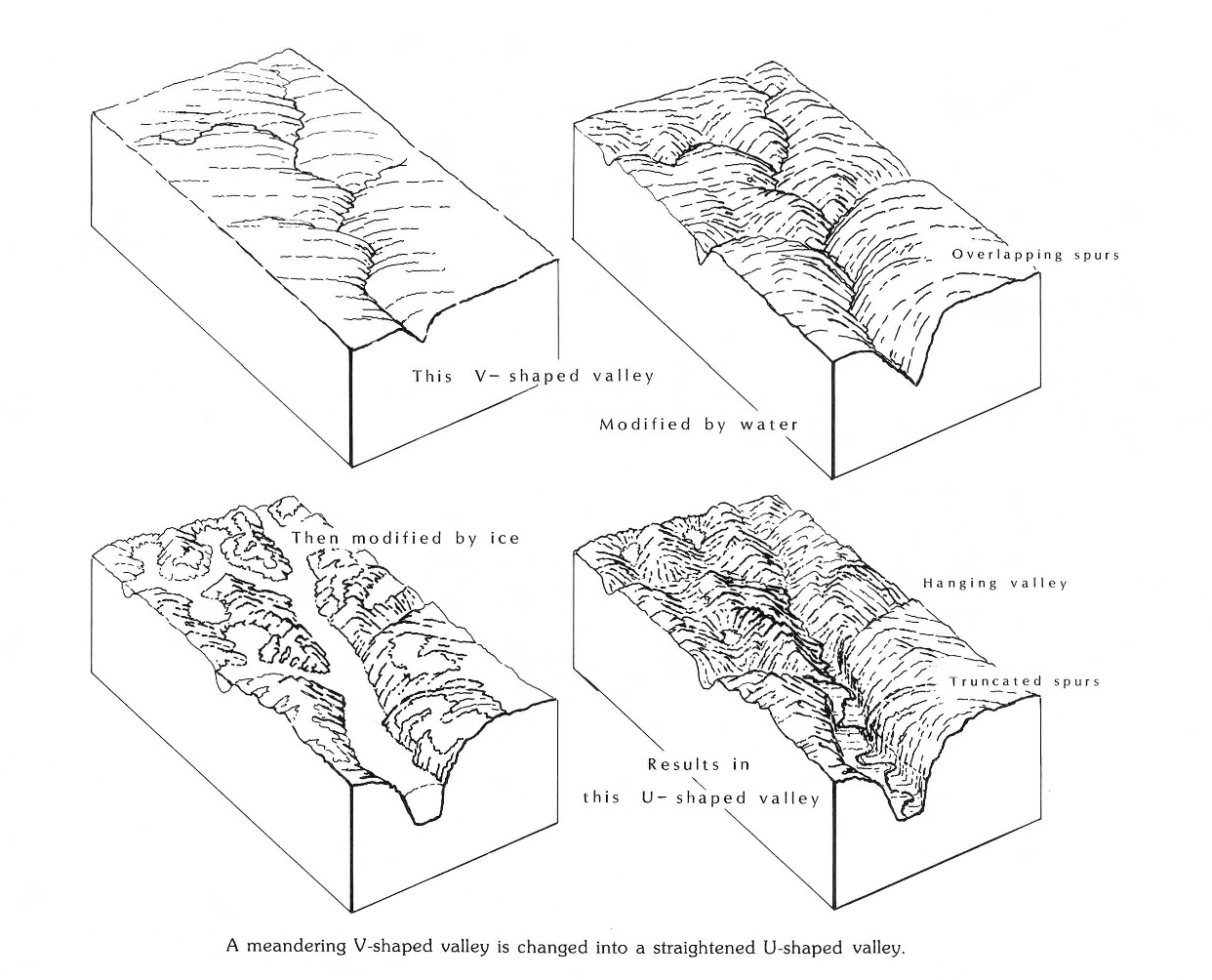 Atlas Of Oblique Maps